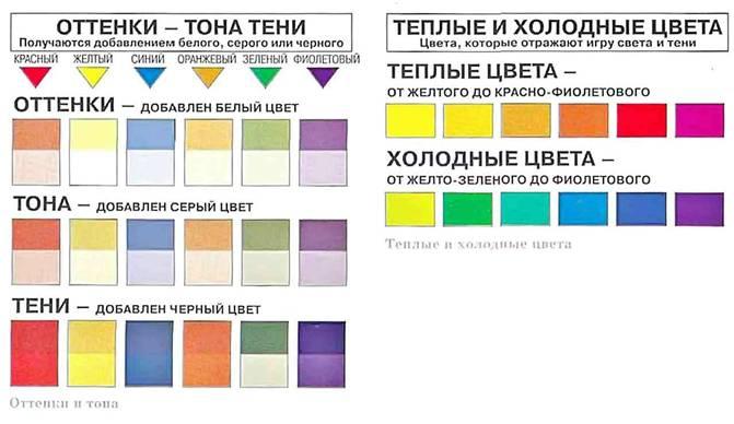 Как сделать цвет холоднее